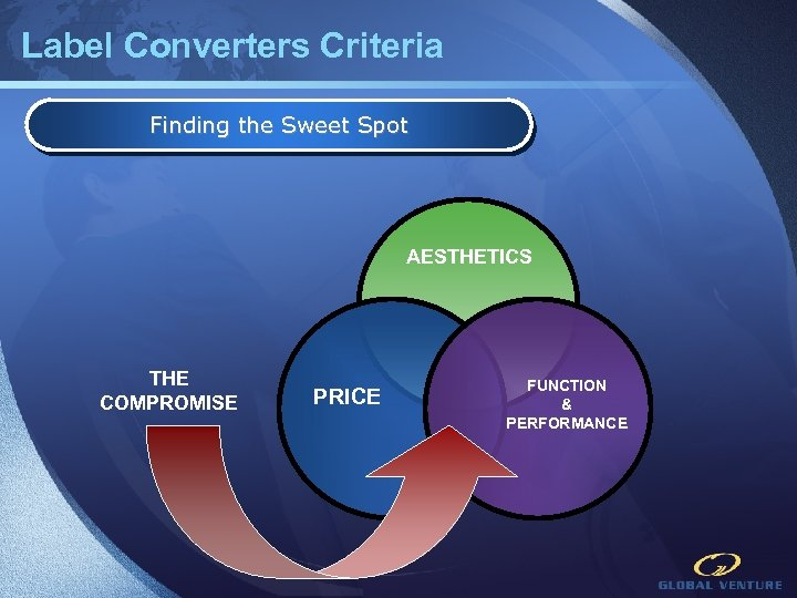 Label Converters Criteria Finding the Sweet Spot AESTHETICS THE COMPROMISE PRICE FUNCTION & PERFORMANCE