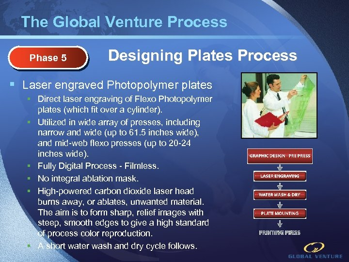 The Global Venture Process Phase 5 Designing Plates Process § Laser engraved Photopolymer plates