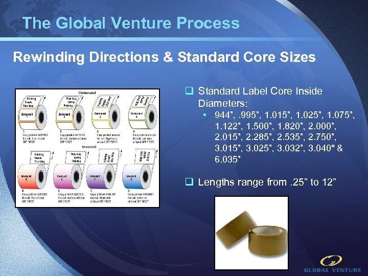 The Global Venture Process Rewinding Directions & Standard Core Sizes q Standard Label Core
