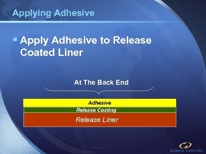 Applying Adhesive § Apply Adhesive to Release Coated Liner At The Back End Adhesive