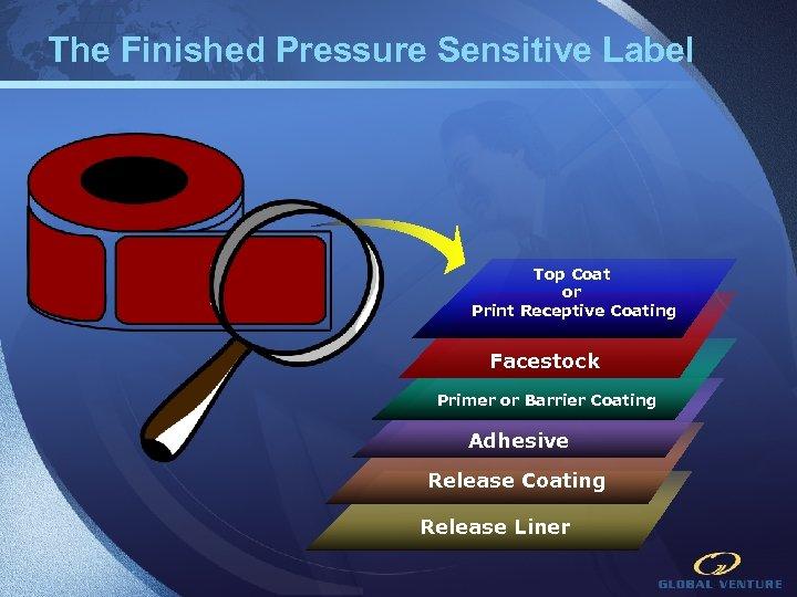 The Finished Pressure Sensitive Label Top Coat or Print Receptive Coating Facestock Primer or