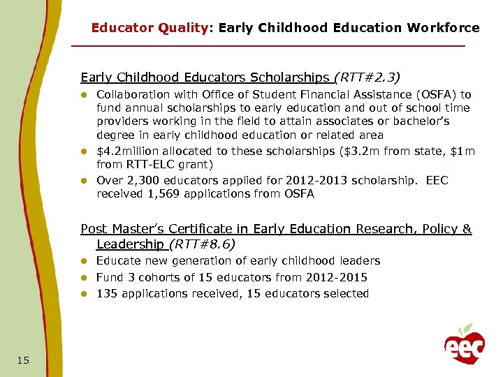 Educator Quality: Early Childhood Education Workforce Early Childhood Educators Scholarships (RTT#2. 3) Collaboration with