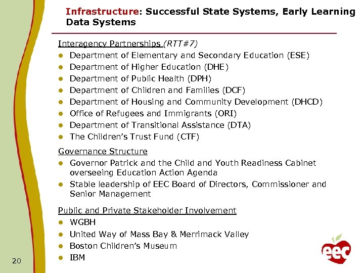 Infrastructure: Successful State Systems, Early Learning Data Systems Interagency Partnerships (RTT#7) l Department of