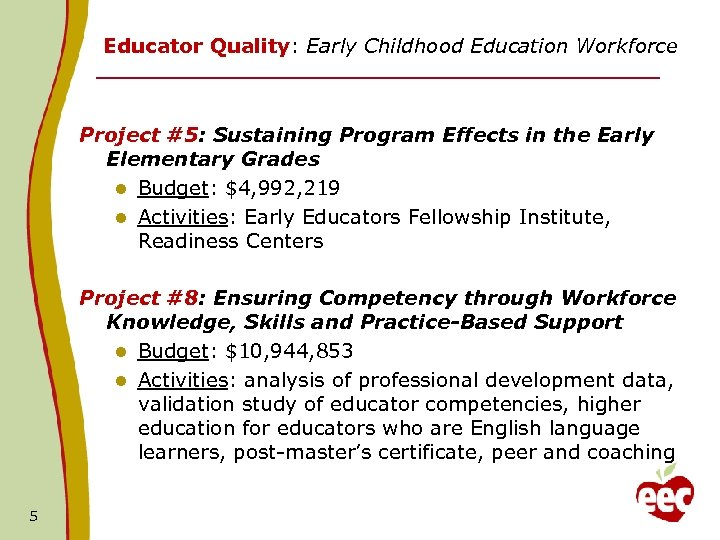 Educator Quality: Early Childhood Education Workforce Project #5: Sustaining Program Effects in the Early