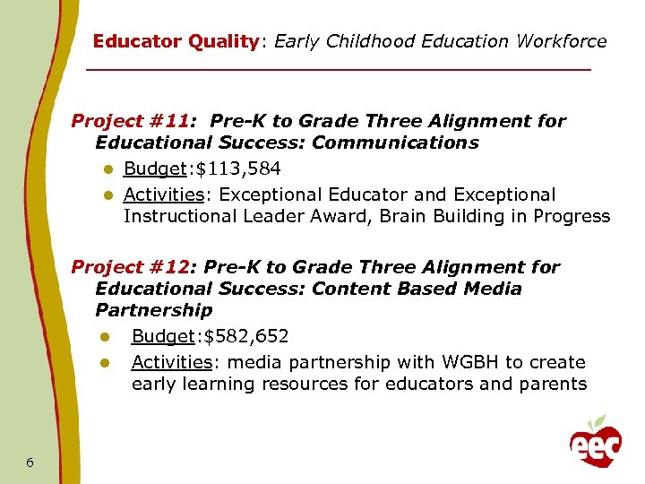 Educator Quality: Early Childhood Education Workforce Project #11: Pre-K to Grade Three Alignment for