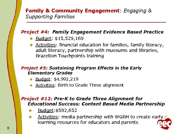 Family & Community Engagement: Engaging & Supporting Families Project #4: Family Engagement Evidence Based