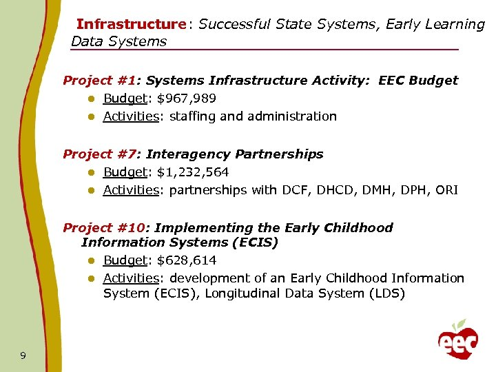 Infrastructure: Successful State Systems, Early Learning Data Systems Project #1: Systems Infrastructure Activity: EEC