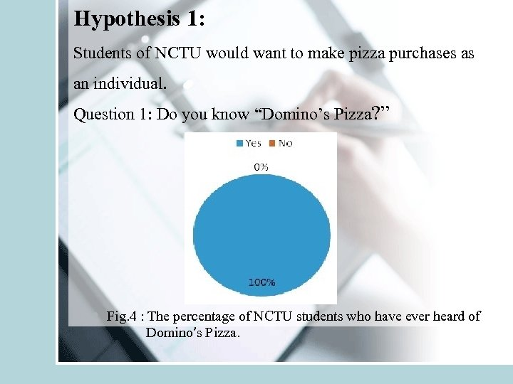 Hypothesis 1: Students of NCTU would want to make pizza purchases as an individual.