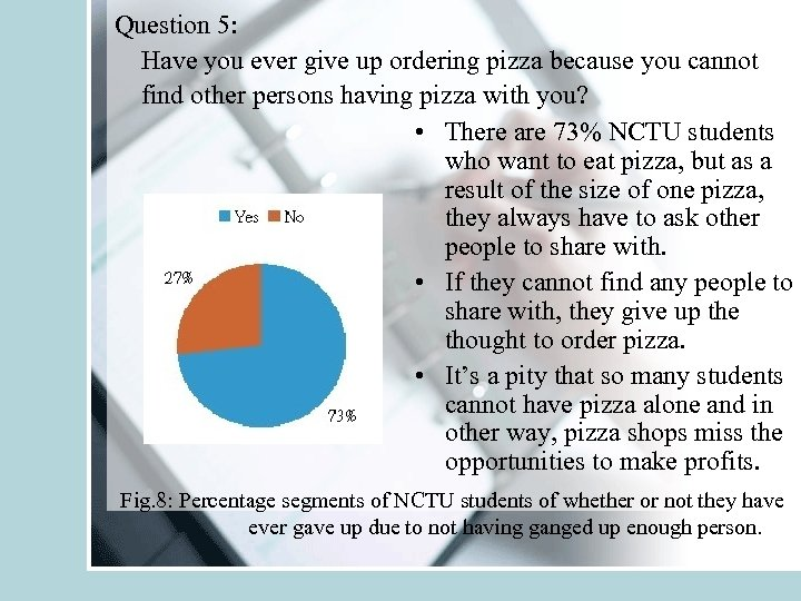 Question 5: Have you ever give up ordering pizza because you cannot find other