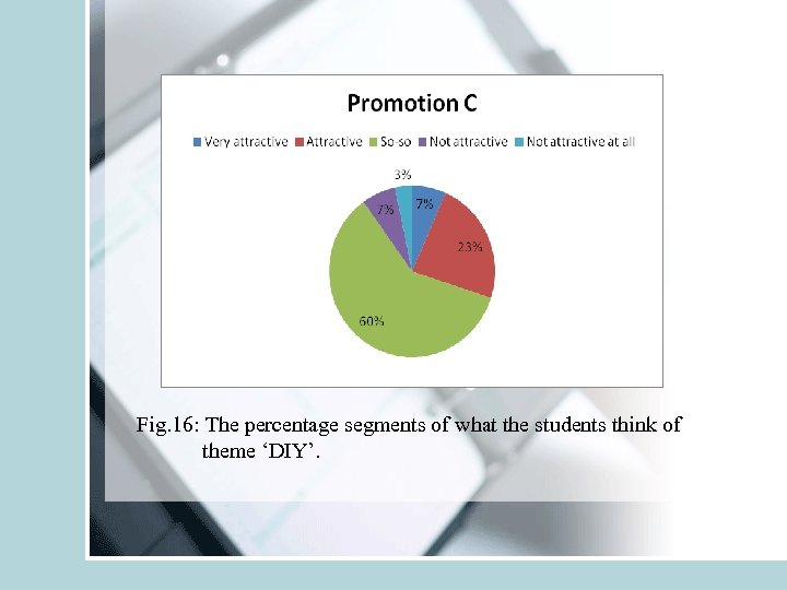 Fig. 16: The percentage segments of what the students think of theme 'DIY'.
