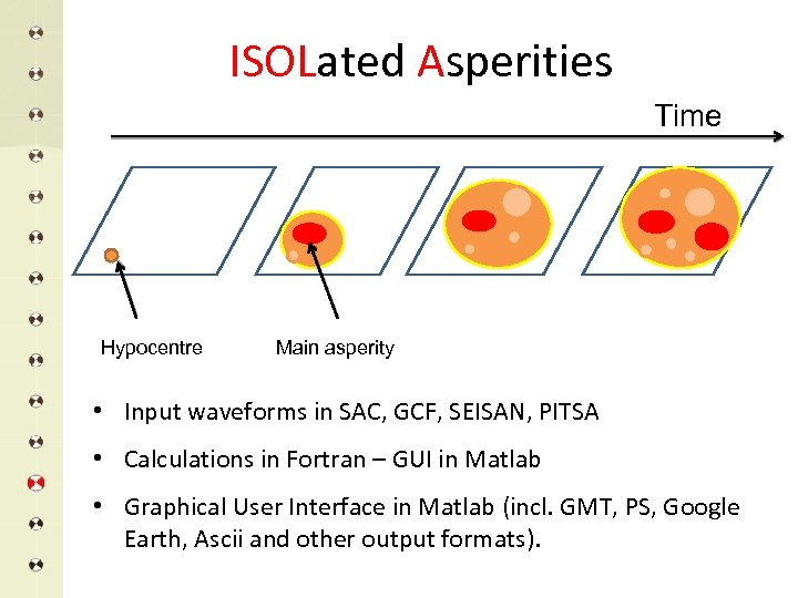ISOLated Asperities Time Hypocentre Main asperity • Input waveforms in SAC, GCF, SEISAN, PITSA