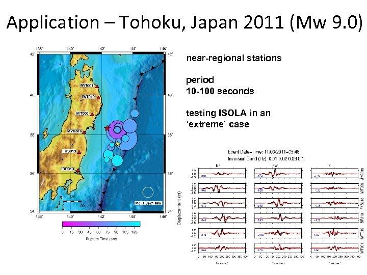 Application – Tohoku, Japan 2011 (Mw 9. 0) near-regional stations period 10 -100 seconds