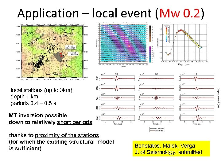 Application – local event (Mw 0. 2) local stations (up to 3 km) depth