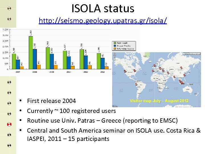 ISOLA status http: //seismo. geology. upatras. gr/isola/ • • Visitor map July – August