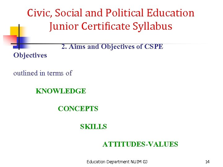 Civic, Social and Political Education Junior Certificate Syllabus 2. Aims and Objectives of CSPE