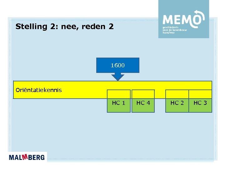 Stelling 2: nee, reden 2 1600 Oriëntatiekennis HC 1 HC 4 HC 2 HC