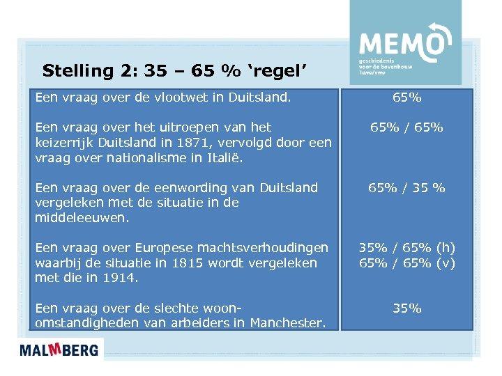 Stelling 2: 35 – 65 % 'regel' Een vraag over de vlootwet in Duitsland.