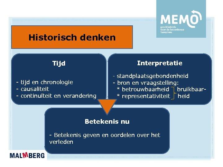 Historisch denken Interpretatie Tijd - tijd en chronologie - causaliteit - continuïteit en verandering