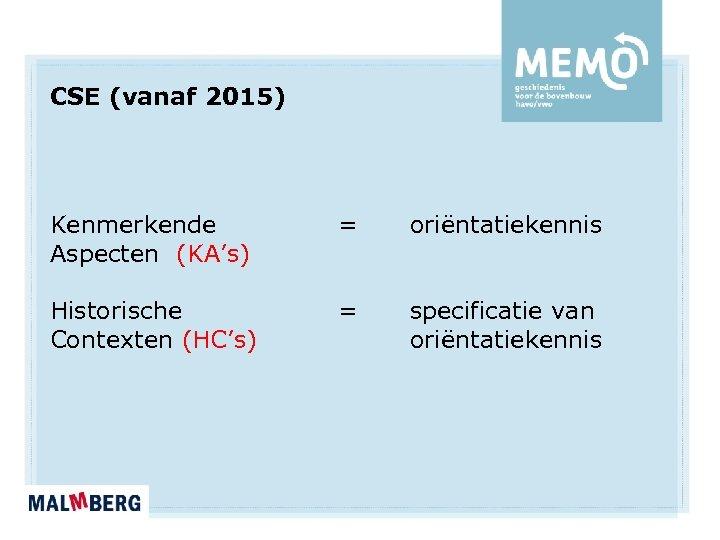 CSE (vanaf 2015) Kenmerkende Aspecten (KA's) = oriëntatiekennis Historische Contexten (HC's) = specificatie van