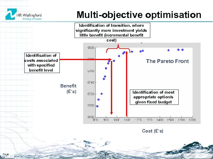 Multi-objective optimisation Identification of transition, where significantly more investment yields little benefit (incremental benefit