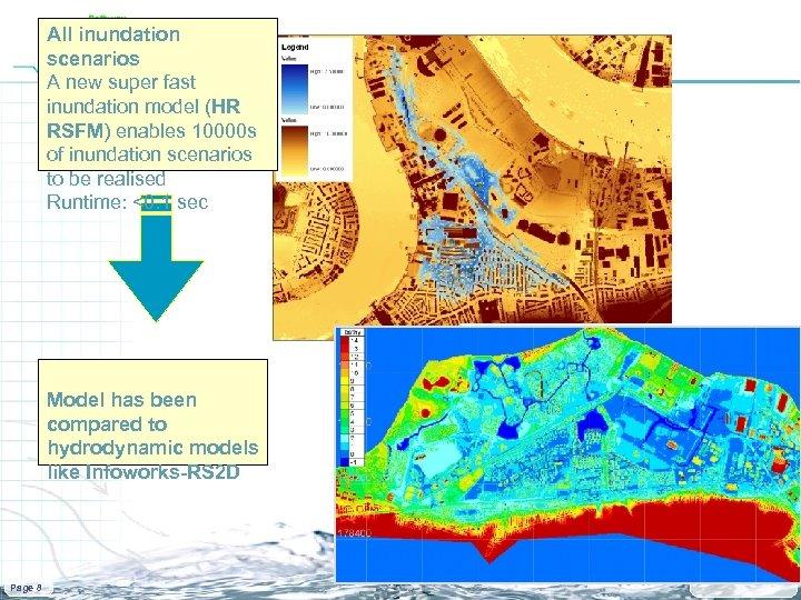 All inundation scenarios A new super fast inundation model (HR RSFM) enables 10000 s