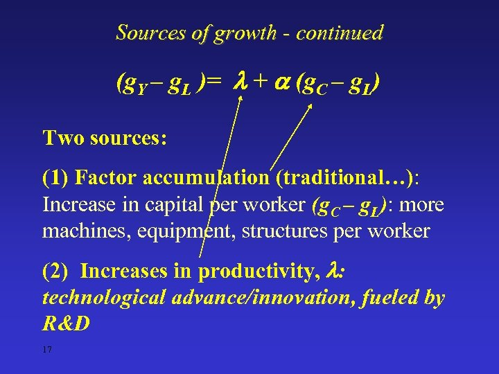 Sources of growth - continued (g. Y – g. L )= + (g. C