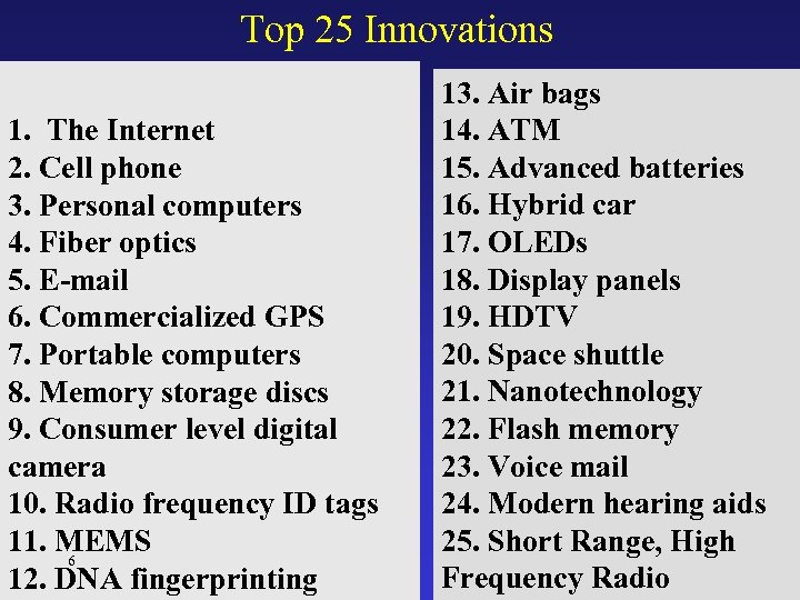 Top 25 Innovations 1. The Internet 2. Cell phone 3. Personal computers 4. Fiber