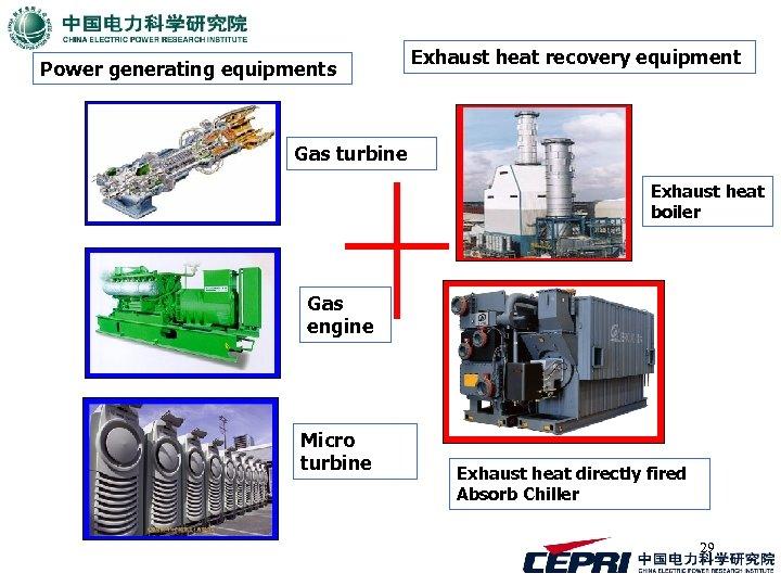 Power generating equipments Exhaust heat recovery equipment Gas turbine Exhaust heat boiler Gas engine