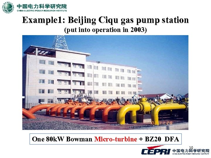 Example 1: Beijing Ciqu gas pump station (put into operation in 2003) One 80