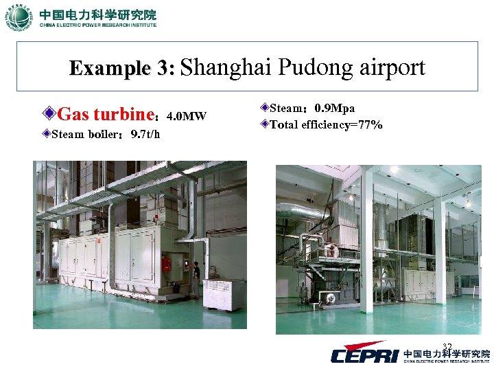 Example 3: Shanghai Pudong airport Gas turbine: 4. 0 MW Steam boiler: 9. 7