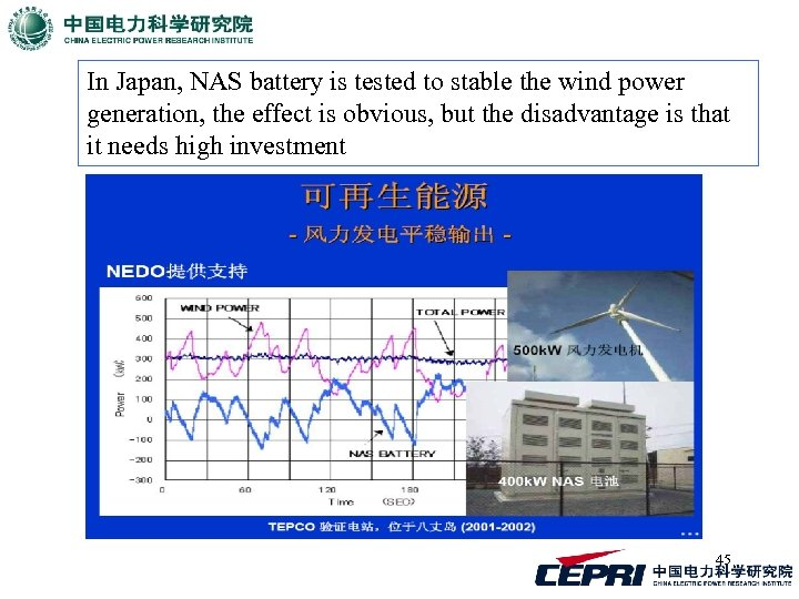 In Japan, NAS battery is tested to stable the wind power generation, the effect