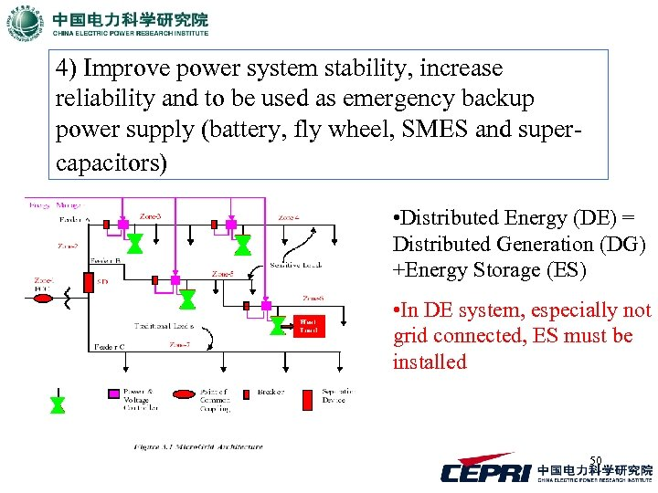 4) Improve power system stability, increase reliability and to be used as emergency backup