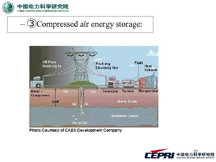– ③Compressed air energy storage: 57