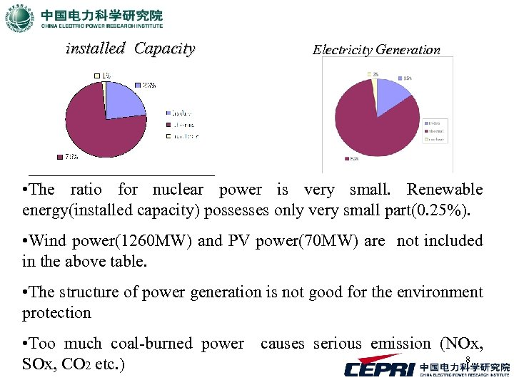 installed Capacity Electricity Generation • The ratio for nuclear power is very small. Renewable