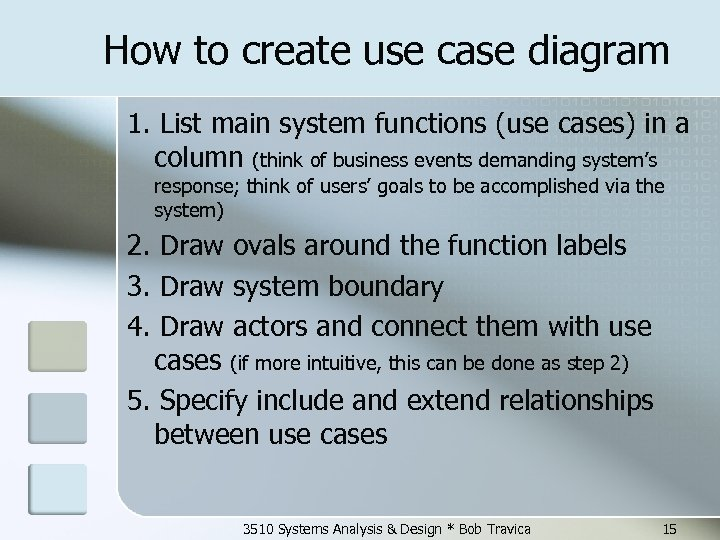How to create use case diagram 1. List main system functions (use cases) in