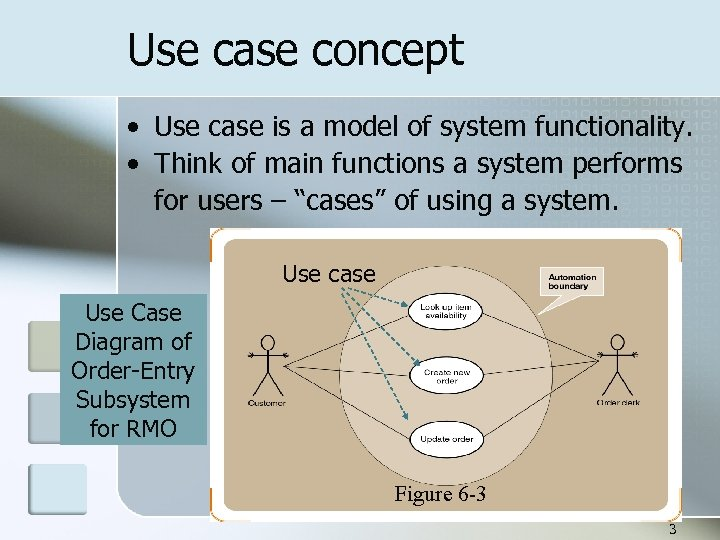 Use case concept • Use case is a model of system functionality. • Think