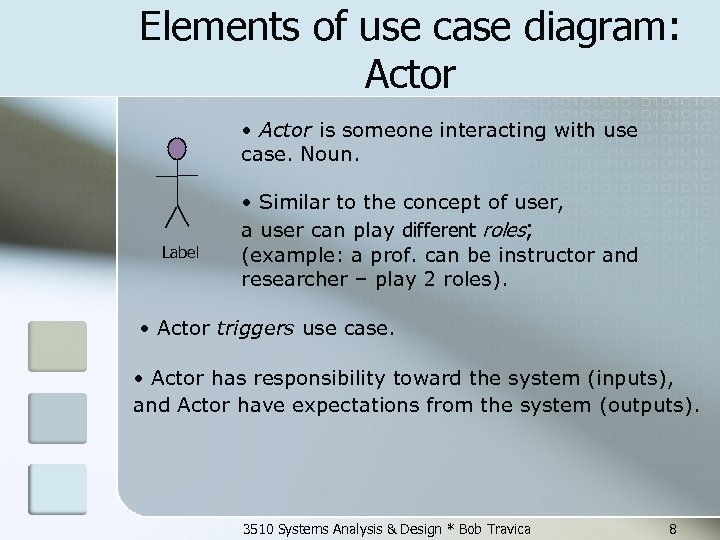 Elements of use case diagram: Actor • Actor is someone interacting with use case.
