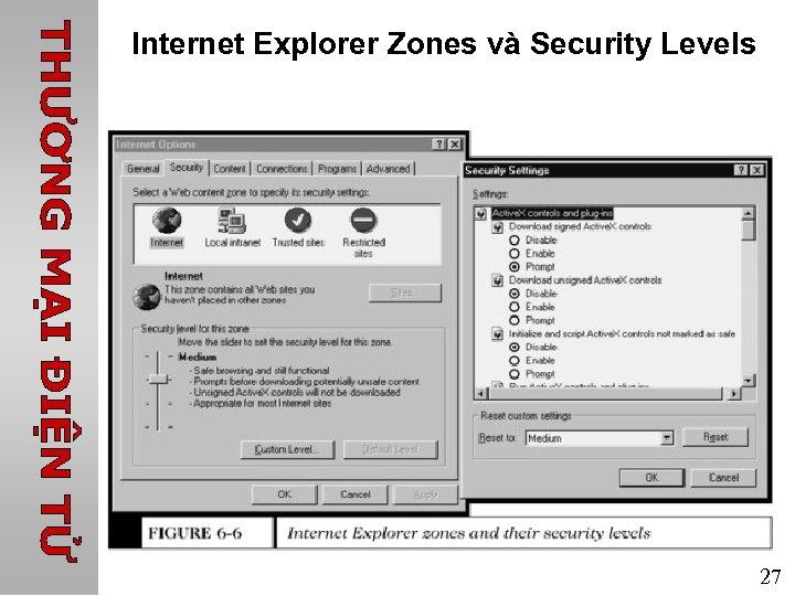 Internet Explorer Zones và Security Levels 27