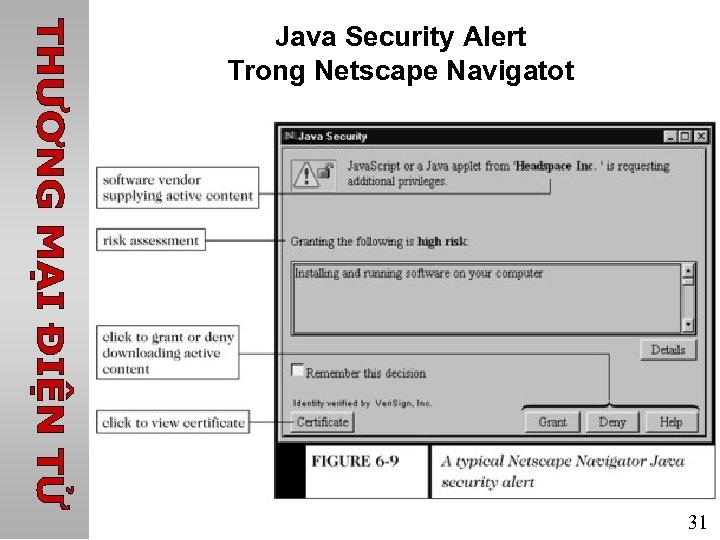 Java Security Alert Trong Netscape Navigatot 31