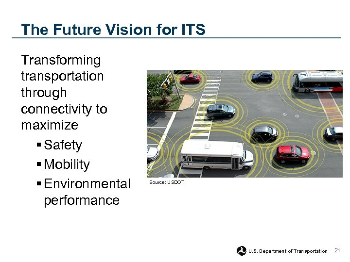 The Future Vision for ITS Transforming transportation through connectivity to maximize § Safety §
