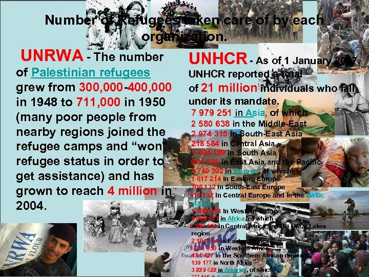 Number of Refugees taken care of by each organization. UNRWA - The number of