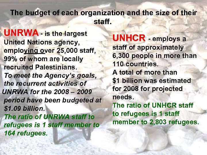 The budget of each organization and the size of their staff. UNRWA - is