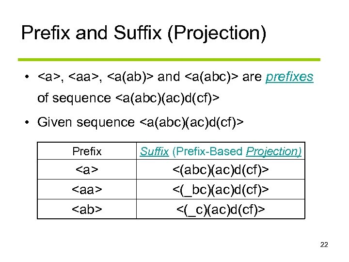 Prefix and Suffix (Projection) • <a>, <a(ab)> and <a(abc)> are prefixes of sequence <a(abc)(ac)d(cf)>