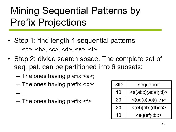 Mining Sequential Patterns by Prefix Projections • Step 1: find length-1 sequential patterns –