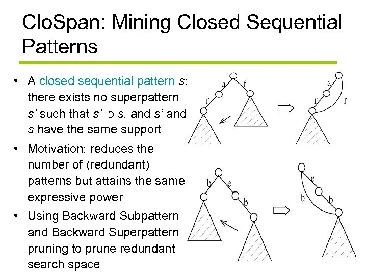 Clo. Span: Mining Closed Sequential Patterns • A closed sequential pattern s: there exists