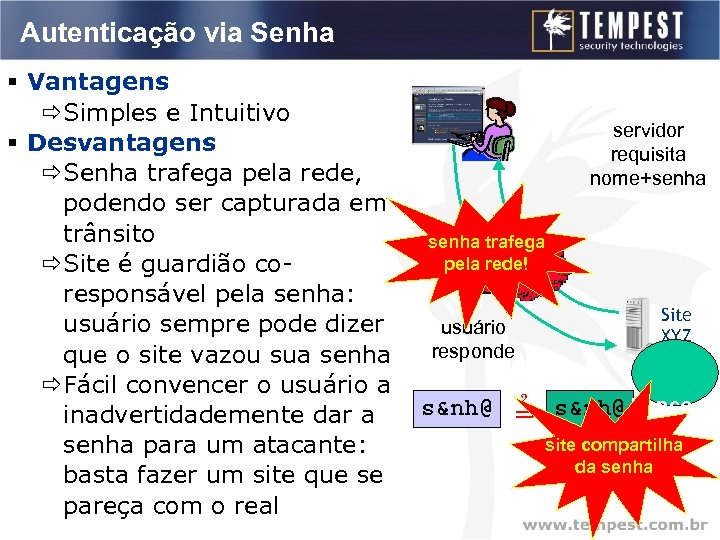 Autenticação via Senha § Vantagens ðSimples e Intuitivo § Desvantagens ðSenha trafega pela rede,