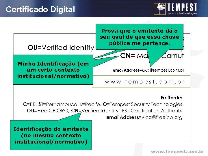 Certificado Digital Prova que o emitente dá o Identifica-me no seu aval de que