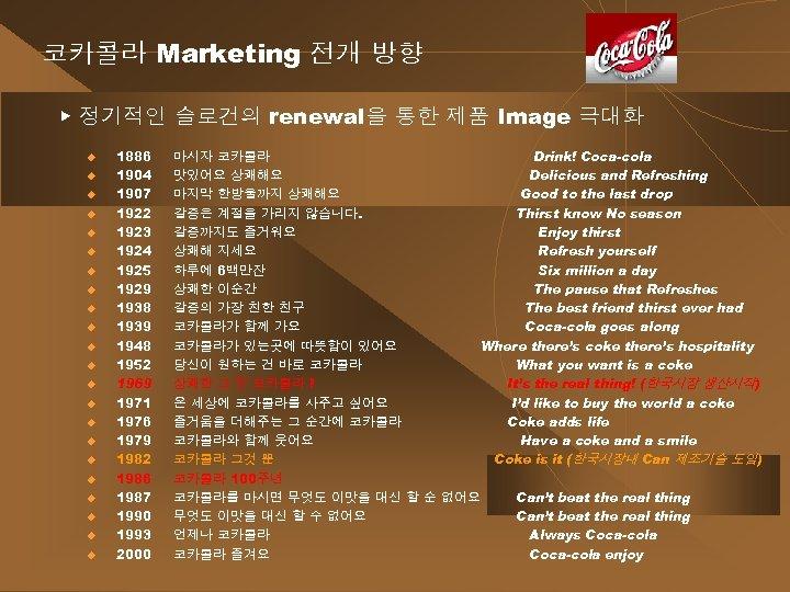 코카콜라 Marketing 전개 방향 ▶ 정기적인 슬로건의 renewal을 통한 제품 Image 극대화 u u