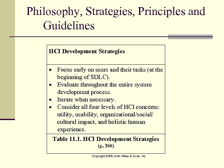 Philosophy, Strategies, Principles and Guidelines HCI Development Strategies Focus early on users and their