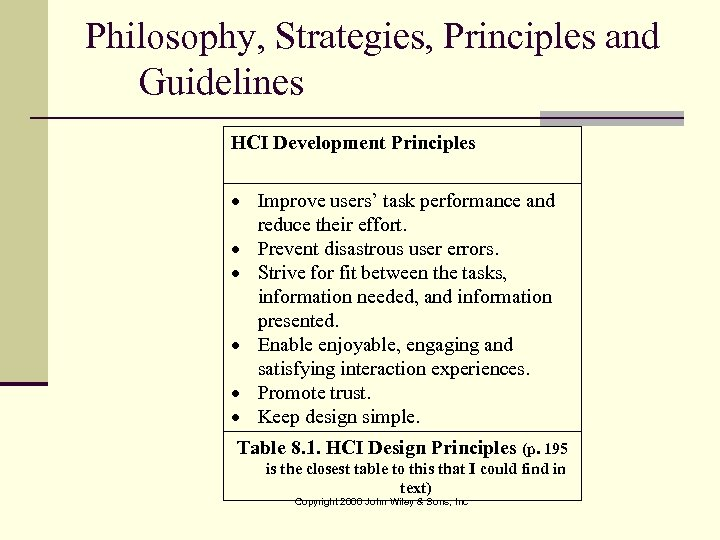 Philosophy, Strategies, Principles and Guidelines HCI Development Principles Improve users' task performance and reduce